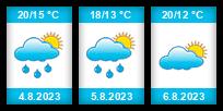 Výhled počasí pro místo Zaječice na Slunečno.cz