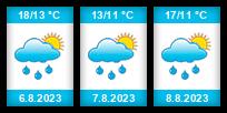 Výhled počasí pro místo Bechyně na Slunečno.cz