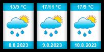 Výhled počasí pro místo Hubenov (Jihlava) na Slunečno.cz