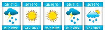 Výhled počasí pro místo Krahulčí na Slunečno.cz