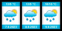Výhled počasí pro místo Heřmaneč na Slunečno.cz