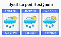 Počasí Bystřice pod Hostýnem - Slunečno.cz