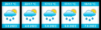 Výhled počasí pro místo Bystřice pod Hostýnem na Slunečno.cz