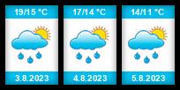 Výhled počasí pro místo Višňová (okres Jindřichův Hradec) na Slunečno.cz