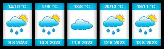 Výhled počasí pro místo Hájek (okres Karlovy Vary) na Slunečno.cz