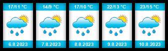 Výhled počasí pro místo Merklín (okres Karlovy Vary) na Slunečno.cz
