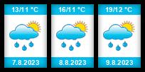 Výhled počasí pro místo Mírová na Slunečno.cz