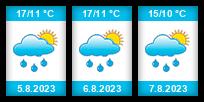 Výhled počasí pro místo Sadov na Slunečno.cz
