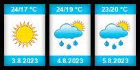Výhled počasí pro místo New York na Slunečno.cz