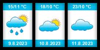 Výhled počasí pro místo Hořešovice na Slunečno.cz