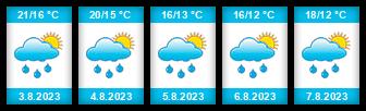 Výhled počasí pro místo Libovice na Slunečno.cz