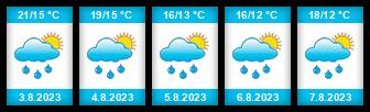Výhled počasí pro místo Lidice na Slunečno.cz