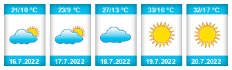 Výhled počasí pro místo Velké Přítočno na Slunečno.cz