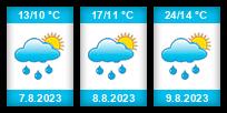 Výhled počasí pro místo Myslovice na Slunečno.cz