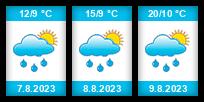 Výhled počasí pro místo Velké Hydčice na Slunečno.cz