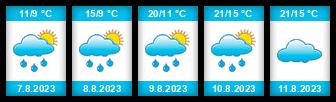 Výhled počasí pro místo Vrhaveč na Slunečno.cz
