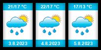 Výhled počasí pro místo Blazice na Slunečno.cz