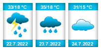 Výhled počasí pro místo Jarohněvice na Slunečno.cz