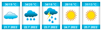 Výhled počasí pro místo Kvasice na Slunečno.cz