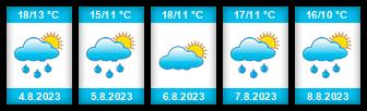 Výhled počasí pro místo Hlinsko (okres Chrudim) na Slunečno.cz