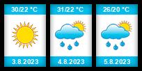 Výhled počasí pro místo Tirana na Slunečno.cz