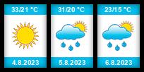 Výhled počasí pro místo Sofie na Slunečno.cz