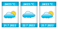 Výhled počasí pro místo Helsinky na Slunečno.cz