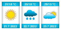 Výhled počasí pro místo Paříž na Slunečno.cz