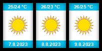 Výhled počasí pro místo Valletta na Slunečno.cz