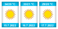 Výhled počasí pro místo San Marino na Slunečno.cz
