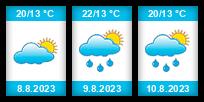 Výhled počasí pro místo Lublaň na Slunečno.cz