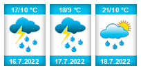Výhled počasí pro místo Grodno na Slunečno.cz