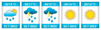 Výhled počasí pro místo Chrastava na Slunečno.cz