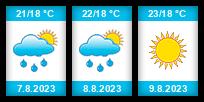 Výhled počasí pro místo Dubrovník na Slunečno.cz