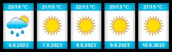 Výhled počasí pro místo Florencie na Slunečno.cz