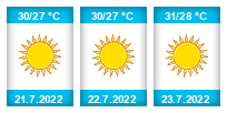Výhled počasí pro místo Bari na Slunečno.cz