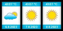 Výhled počasí pro místo Luxor na Slunečno.cz