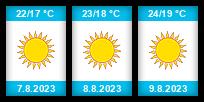 Výhled počasí pro místo Nice na Slunečno.cz
