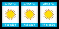 Výhled počasí pro místo Tunis na Slunečno.cz