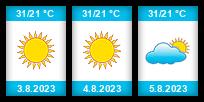 Výhled počasí pro místo Istanbul na Slunečno.cz