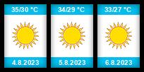 Výhled počasí pro místo Kemer na Slunečno.cz