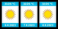 Výhled počasí pro místo Belek na Slunečno.cz