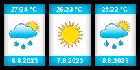 Výhled počasí pro místo Théby (Řecko) na Slunečno.cz