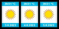 Výhled počasí pro místo Hurghada na Slunečno.cz
