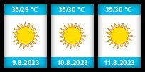 Výhled počasí pro místo Sharm el Sheikh na Slunečno.cz