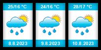 Výhled počasí pro místo Kursk na Slunečno.cz