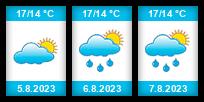 Výhled počasí pro místo Odense na Slunečno.cz
