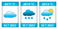 Výhled počasí pro místo Aarhus na Slunečno.cz