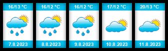 Výhled počasí pro místo Göteborg na Slunečno.cz