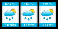 Výhled počasí pro místo Kitzbühel na Slunečno.cz